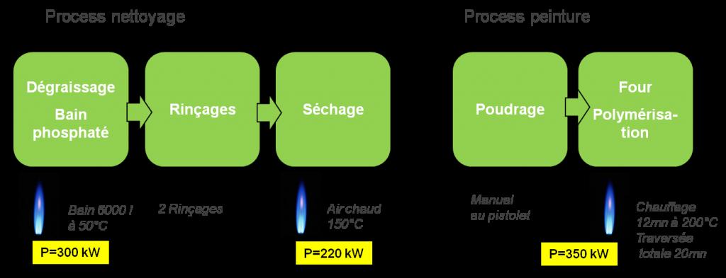 Process_img1